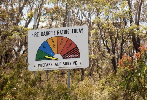 Bushfire danger sign showing daily risk of bushfire