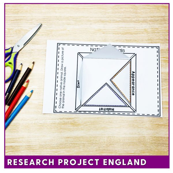Country Research Project England