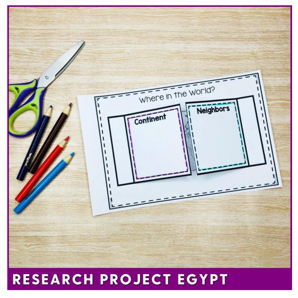 Country Research Project Egypt