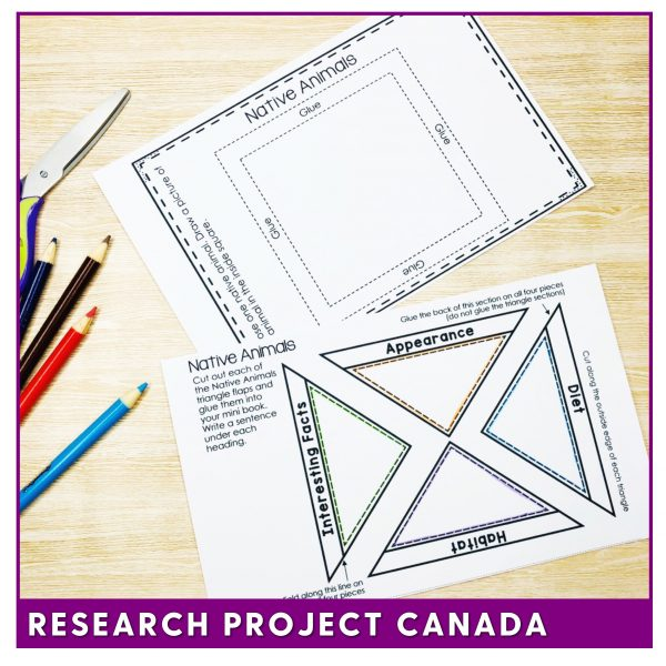 Country Research Project Canada